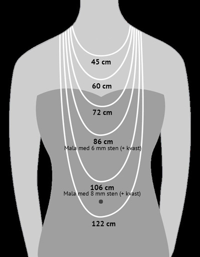Guide til mala størrelser